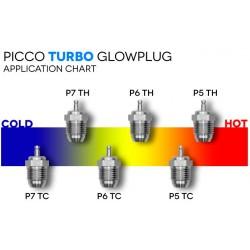 Picco P5TH